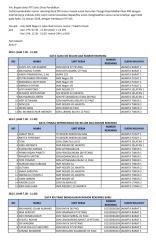 Pembagian Buku BANK DKI.pdf