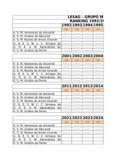RANKING DE TÍTULO CADA ESCOLAS DE SAMBA DA LESAG DO BRC GRUPO MIRIM NÃO TIRAR PONTOS.xls