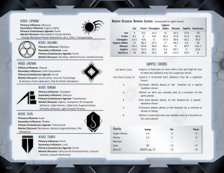 Nova_Praxis_GM_Screen_Savage_Worlds.pdf