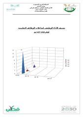 تصنيف الأداء الوظيفي لشاغلات الوظائف التعليمية.docx